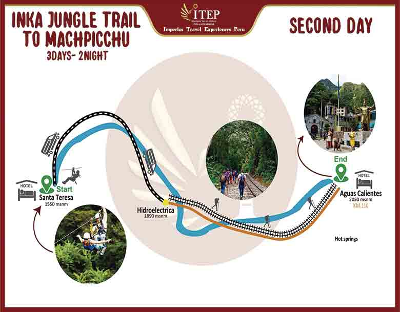 Inca Jungle Trek 03 Days