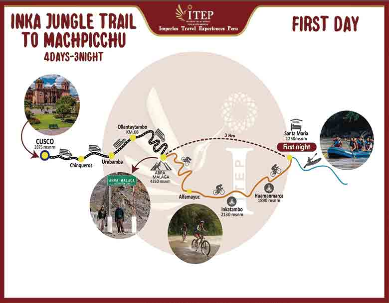 excursion-inca-jungle-trail-machu