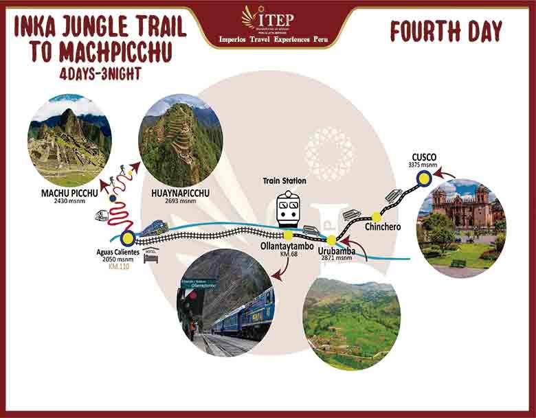 INCA JUNGLE TOUR TO MACHU PICCHU - BIKE RIDE AND HIKE TO