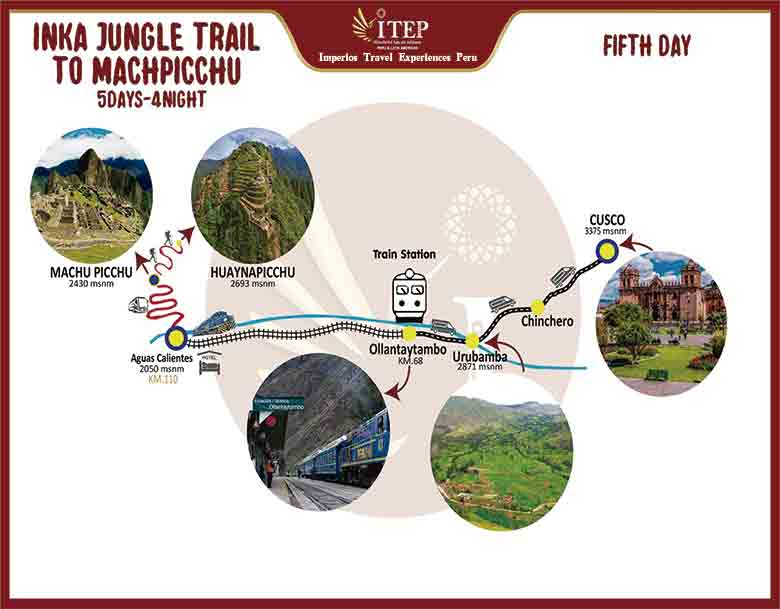 inca-jungle-trail-tour-machupicchu