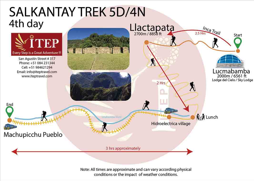Salkantay Trek to Machu Picchu 5 Day